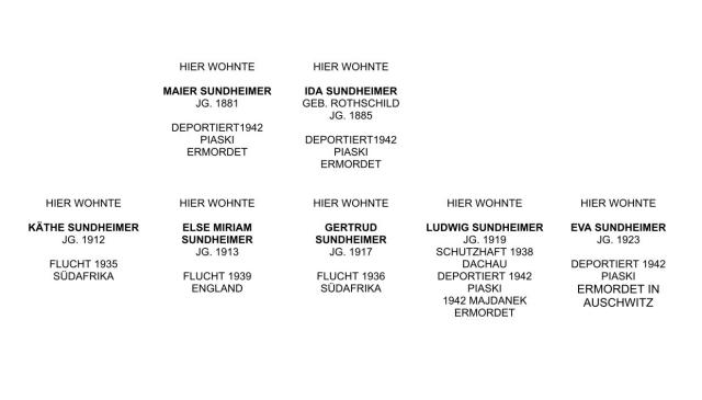 Stolpersteine Familie Sundheimer nur Text